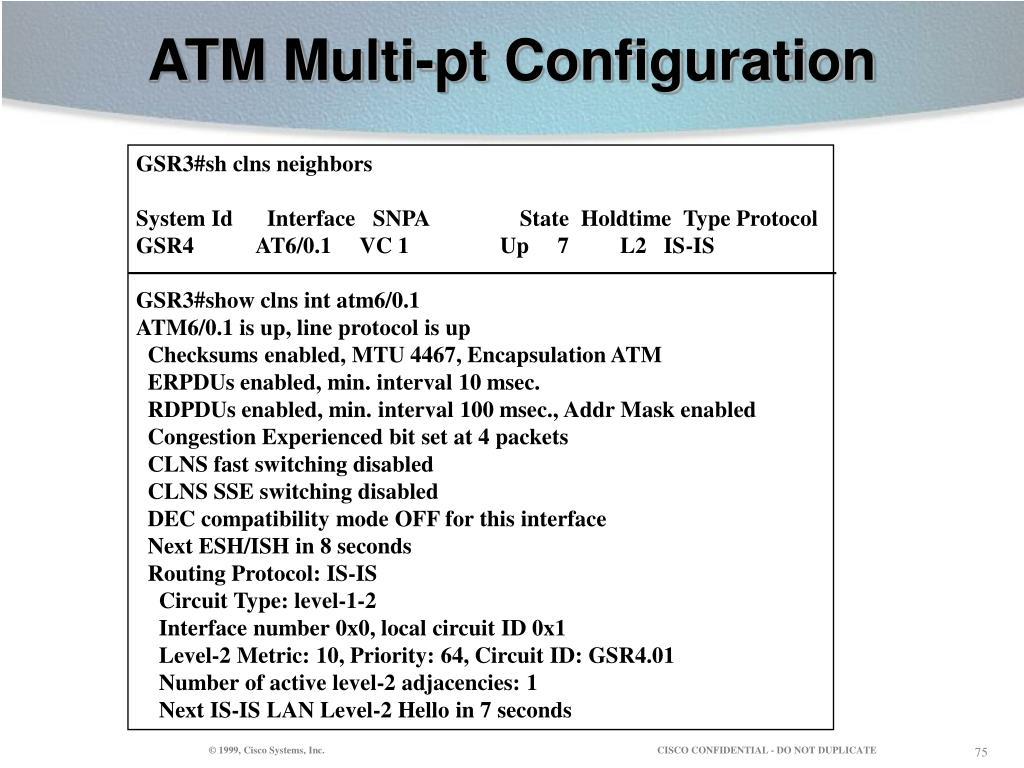 ATM Multi-pt Configuration