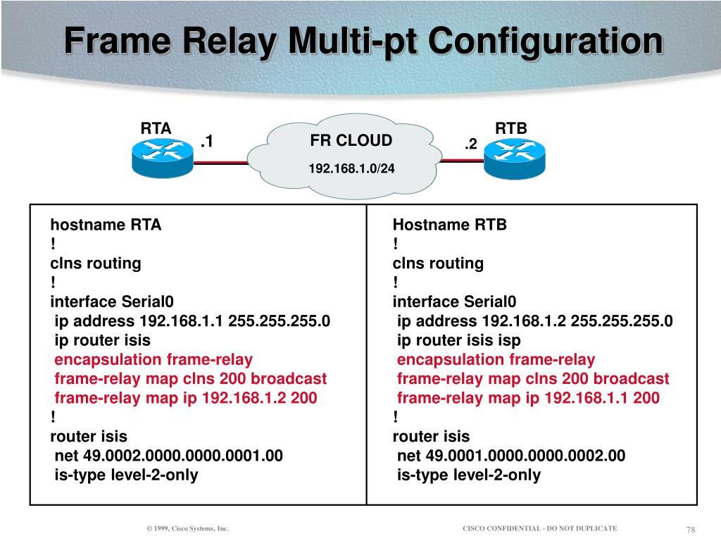 Frame Relay Multi-pt Configuration