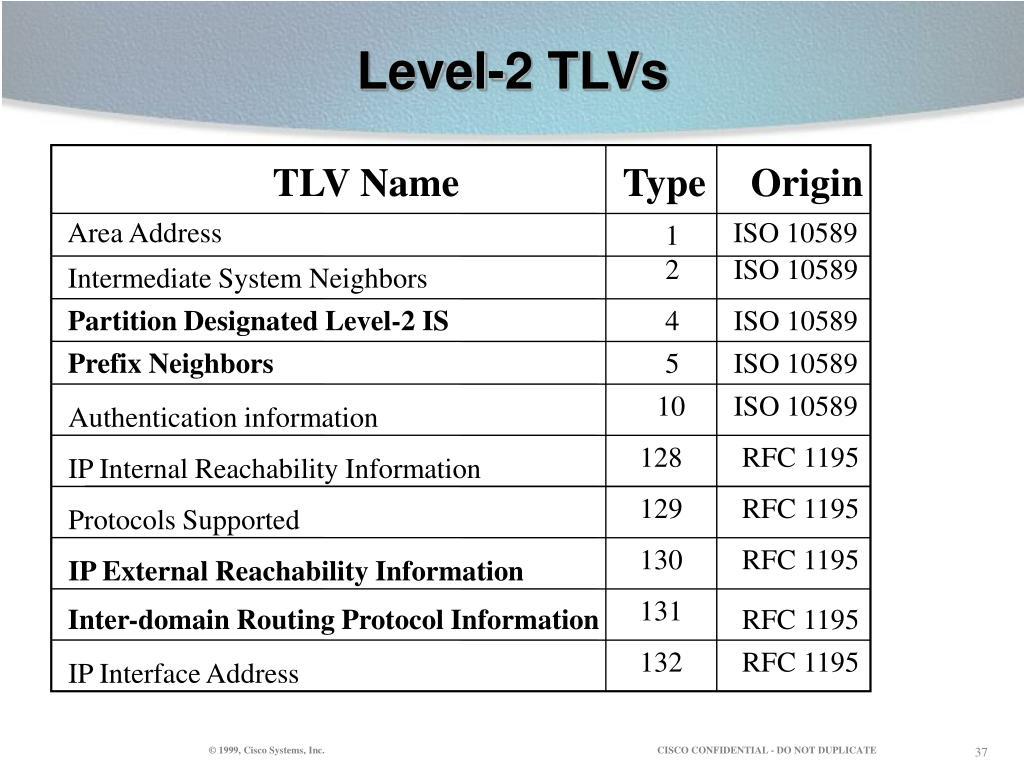TLV Name