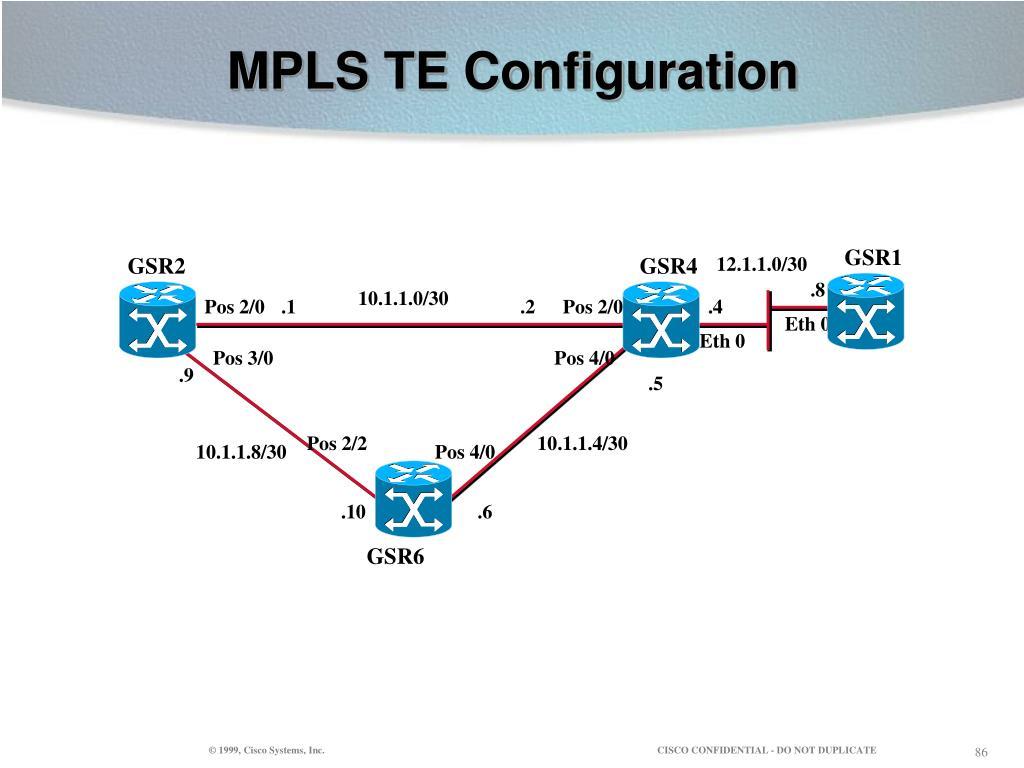 MPLS TE Configuration
