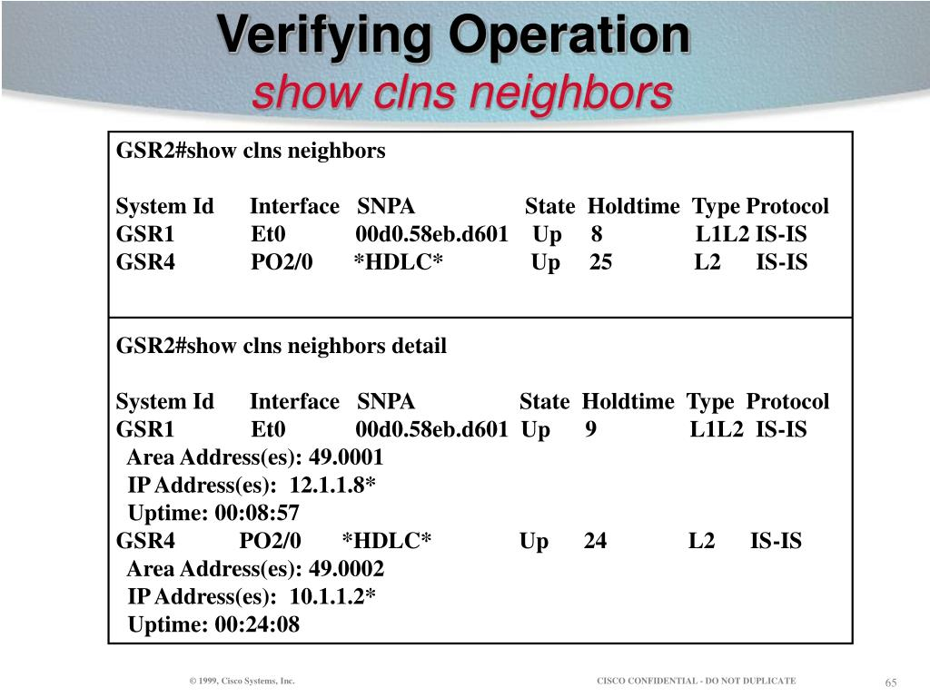 Verifying Operation