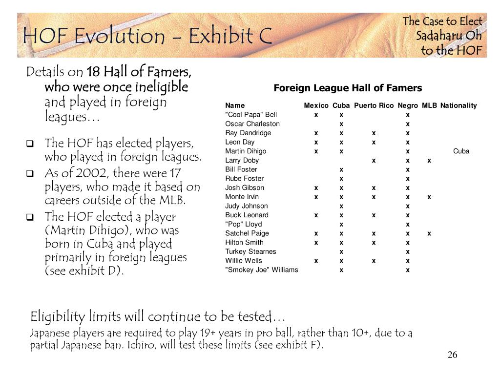 HOF Evolution - Exhibit C