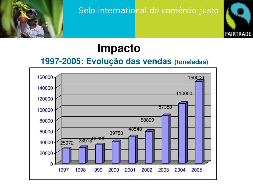 1997-2005: Evolução das vendas