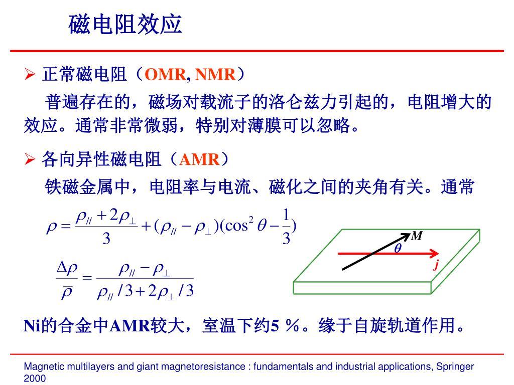 各向异性磁电阻(
