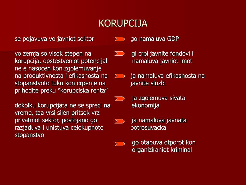 KORUPCIJA