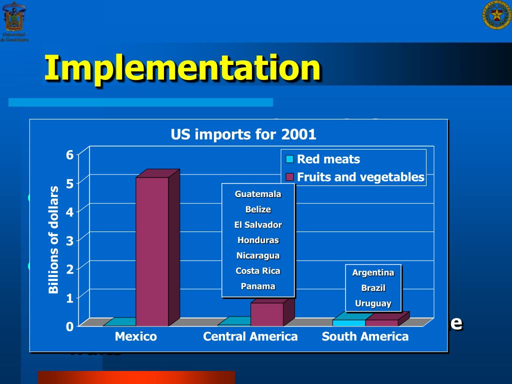 Most urgent research needs for HACCP in Latin America