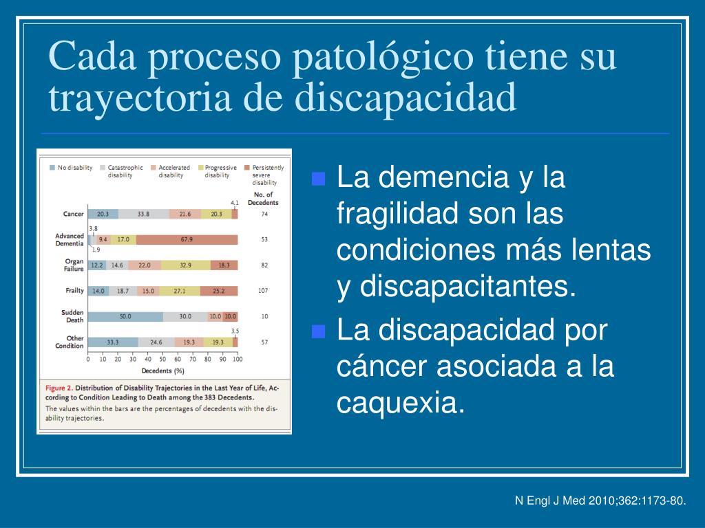 Cada proceso patológico tiene su trayectoria de discapacidad