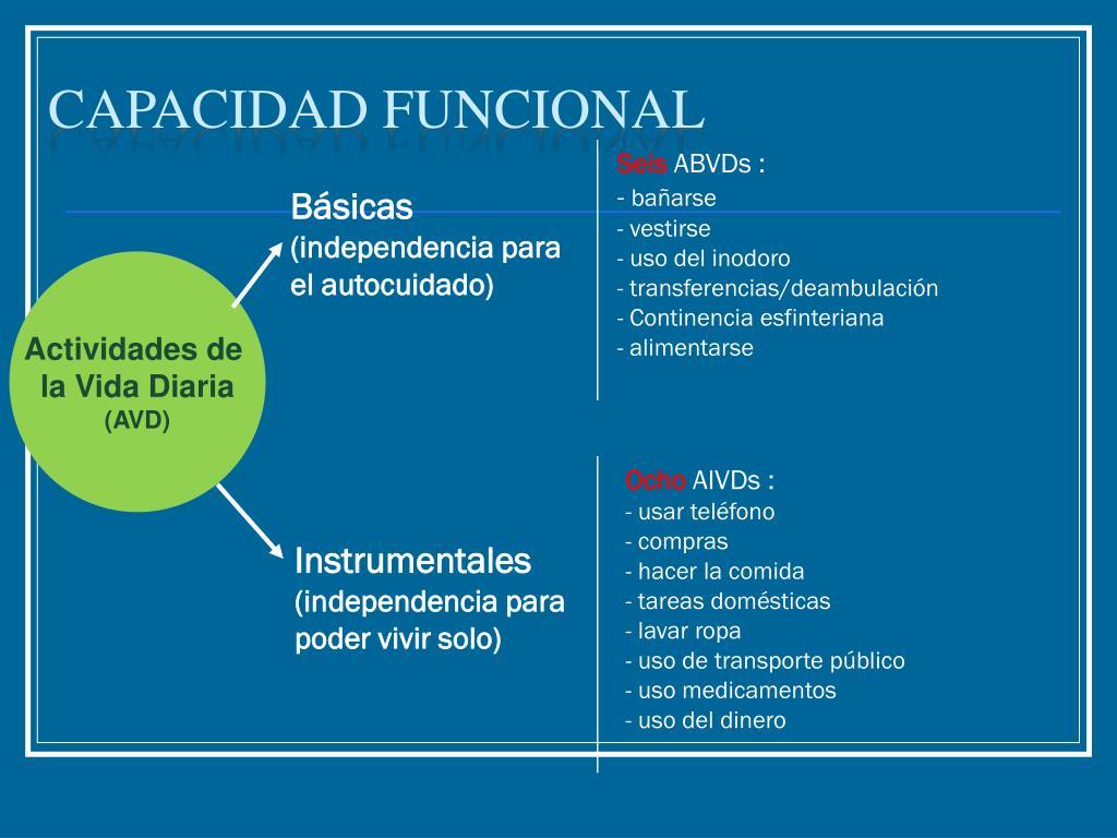 Capacidad funcional