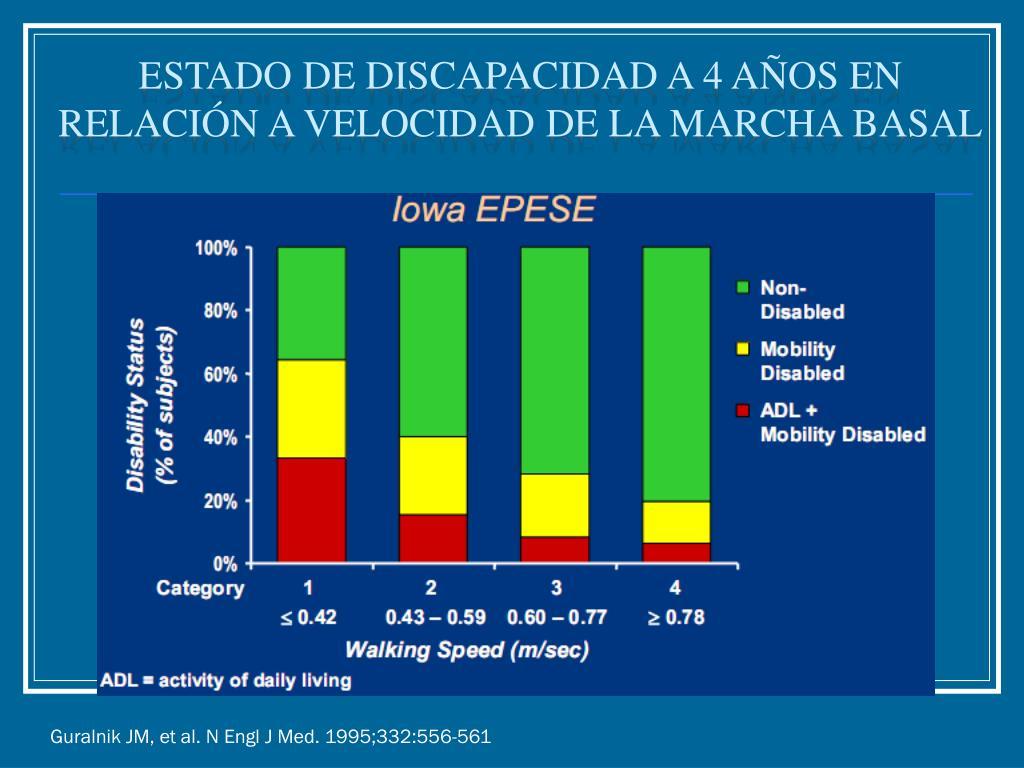 Estado de discapacidad a 4 años en relación a velocidad de la marcha basal