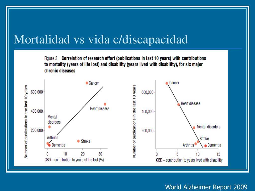 Mortalidad vs vida c/discapacidad