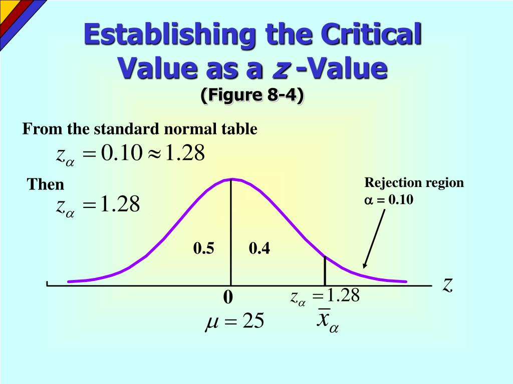 Establishing the Critical Value as a