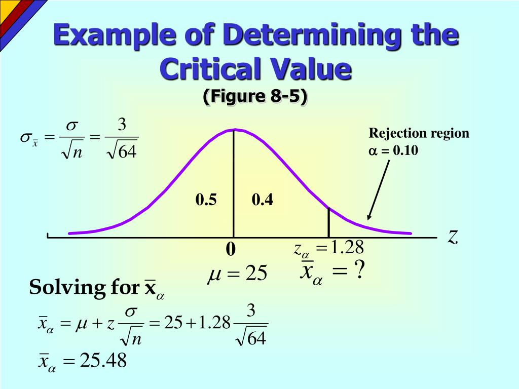 Example of Determining the Critical Value