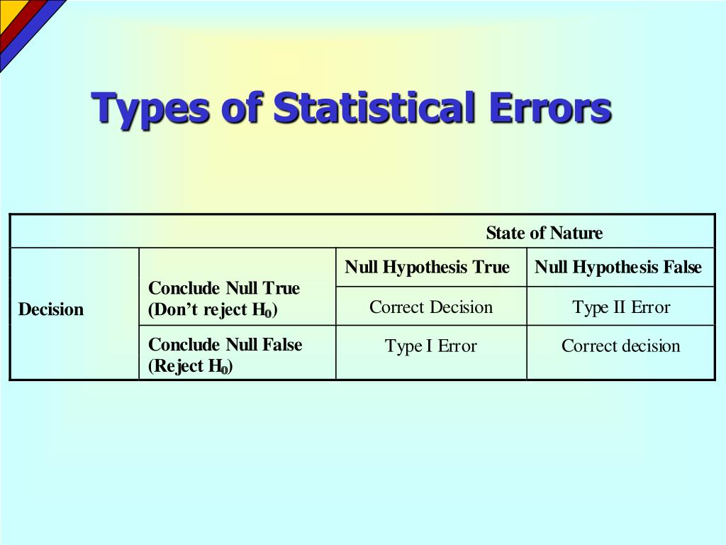 Types of Statistical Errors