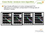case study analyze new algorithm
