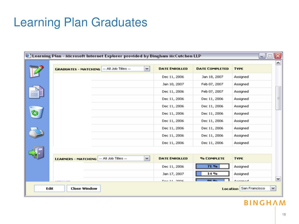Learning Plan Graduates