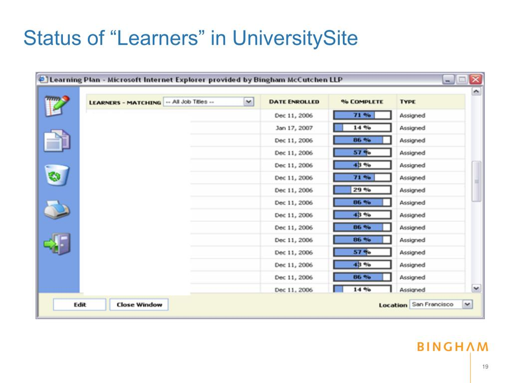 "Status of ""Learners"" in UniversitySite"