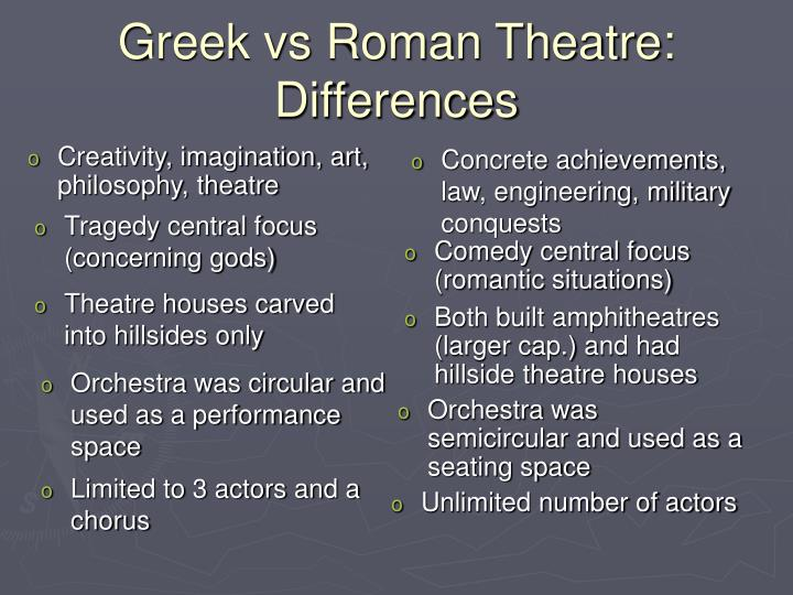 greek vs roman theatre Greek comedy was based on the theme fertility of the dionysian rites greek tragedy dealt with the theme of death and life of dionysian rites the greek dramas were based on mythical heroes like agamemnonn, medea, etc.