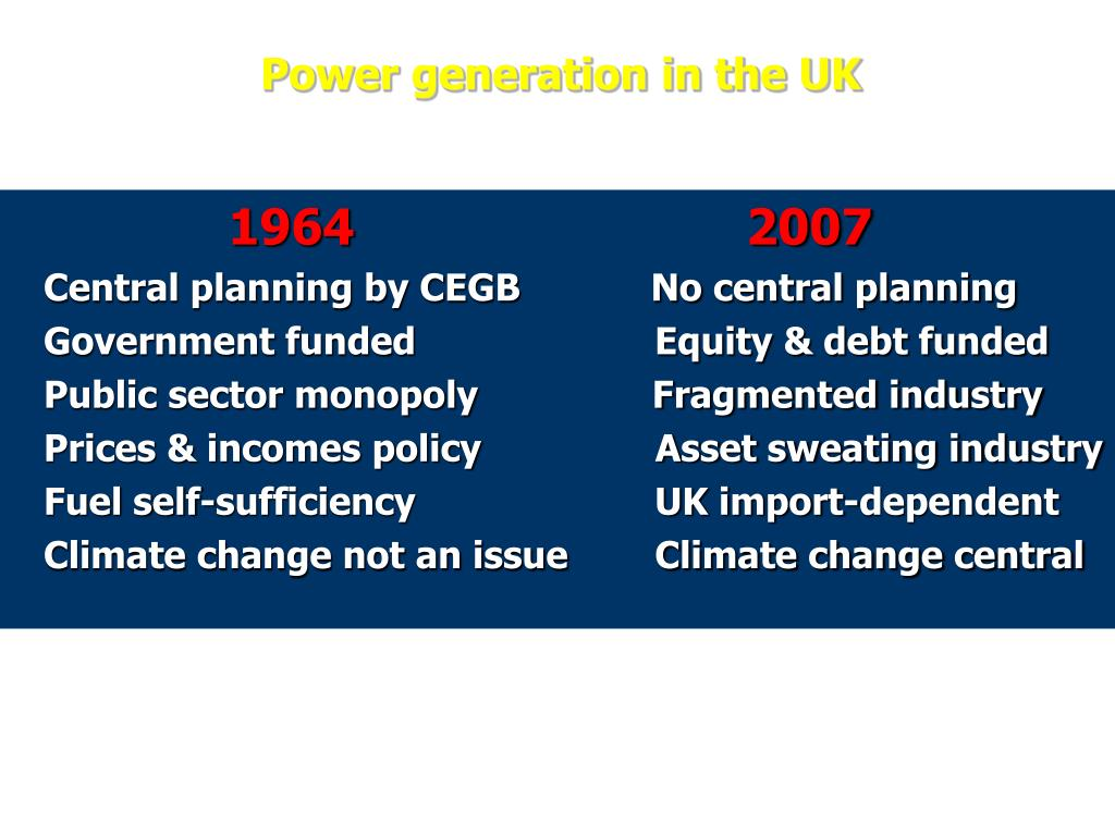 Power generation in the UK