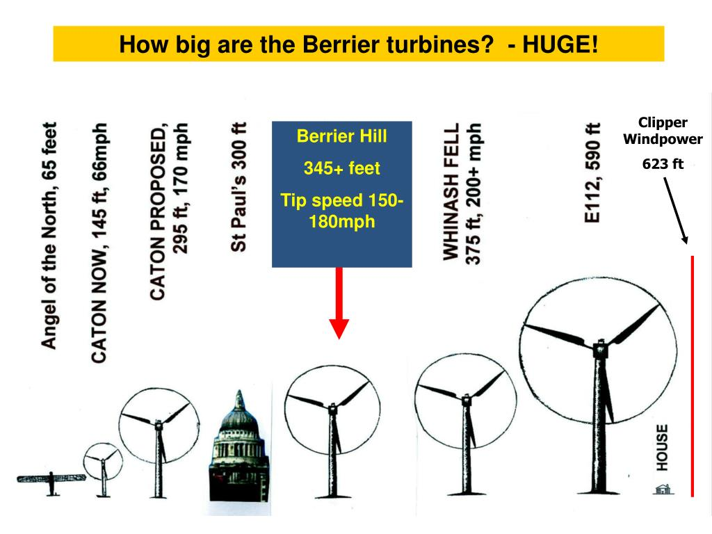 How big are the Berrier turbines?  - HUGE!