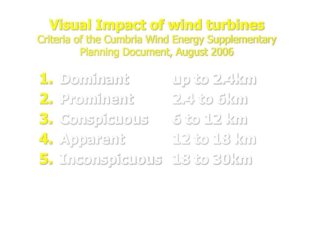 Visual Impact of wind turbines