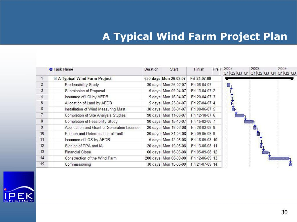 A Typical Wind Farm Project Plan