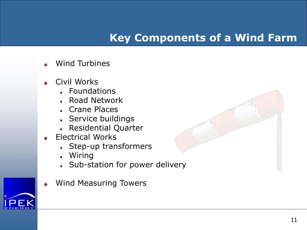 Key Components of a Wind Farm