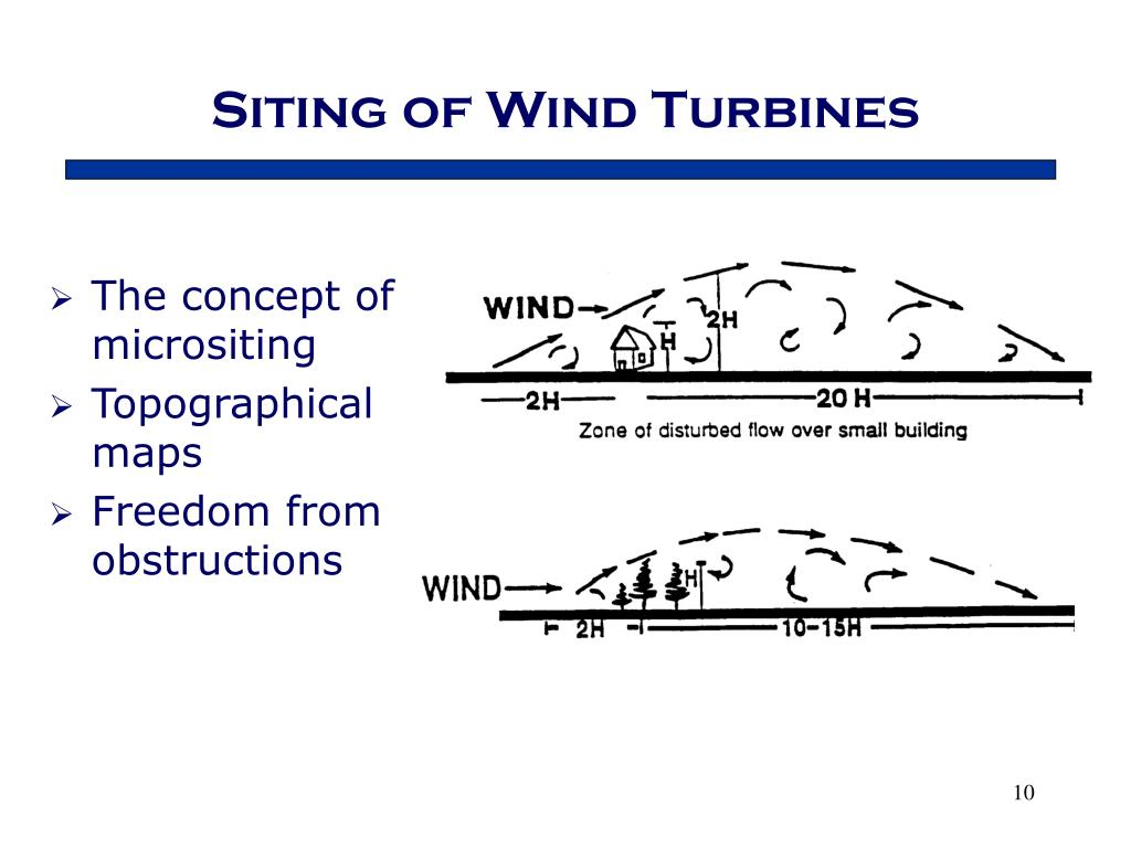 Siting of Wind Turbines