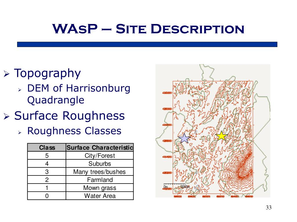 WAsP – Site Description