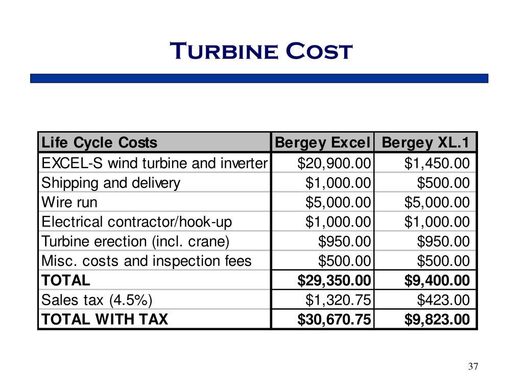 Turbine Cost
