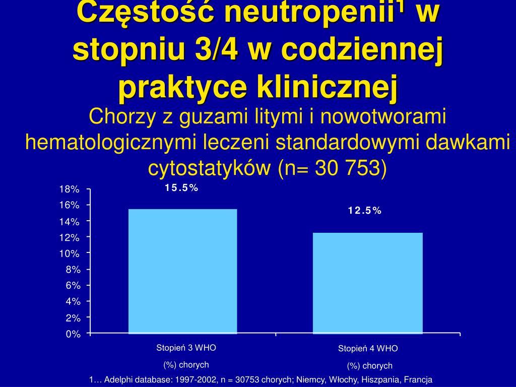 Chorzy z guzami litymi i nowotworami hematologicznymi leczeni standardowymi dawkami cytostatyków (n= 30 753)