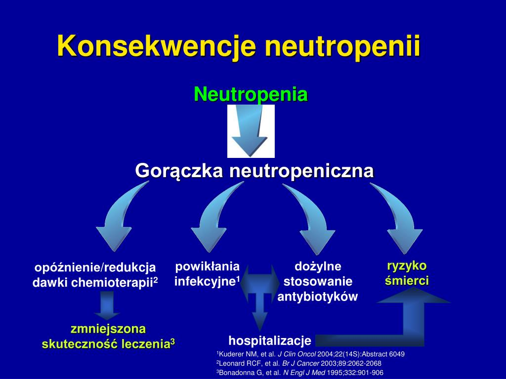 Konsekwencje neutropenii