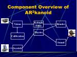 component overview of ar 2 kanoid
