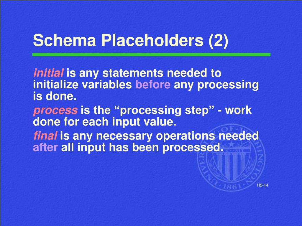 Schema Placeholders (2)