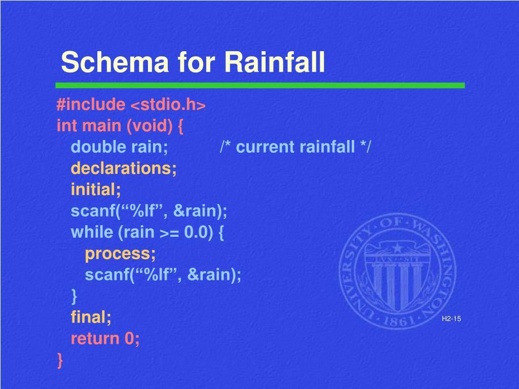 Schema for Rainfall