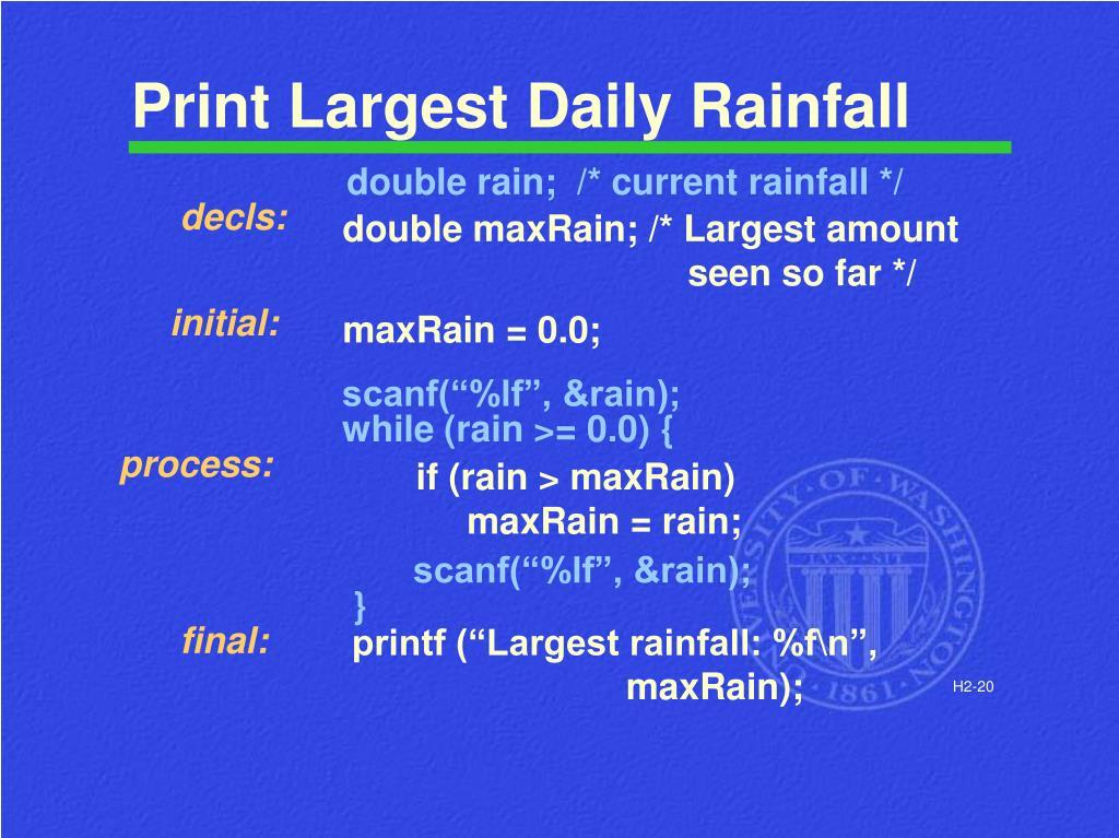 Print Largest Daily Rainfall