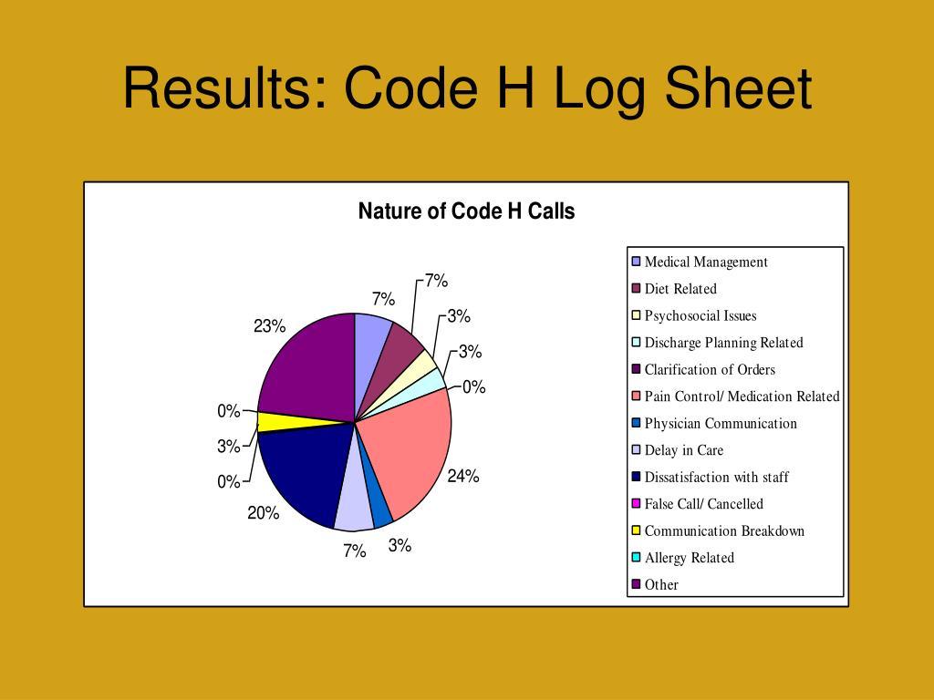 Results: Code H Log Sheet