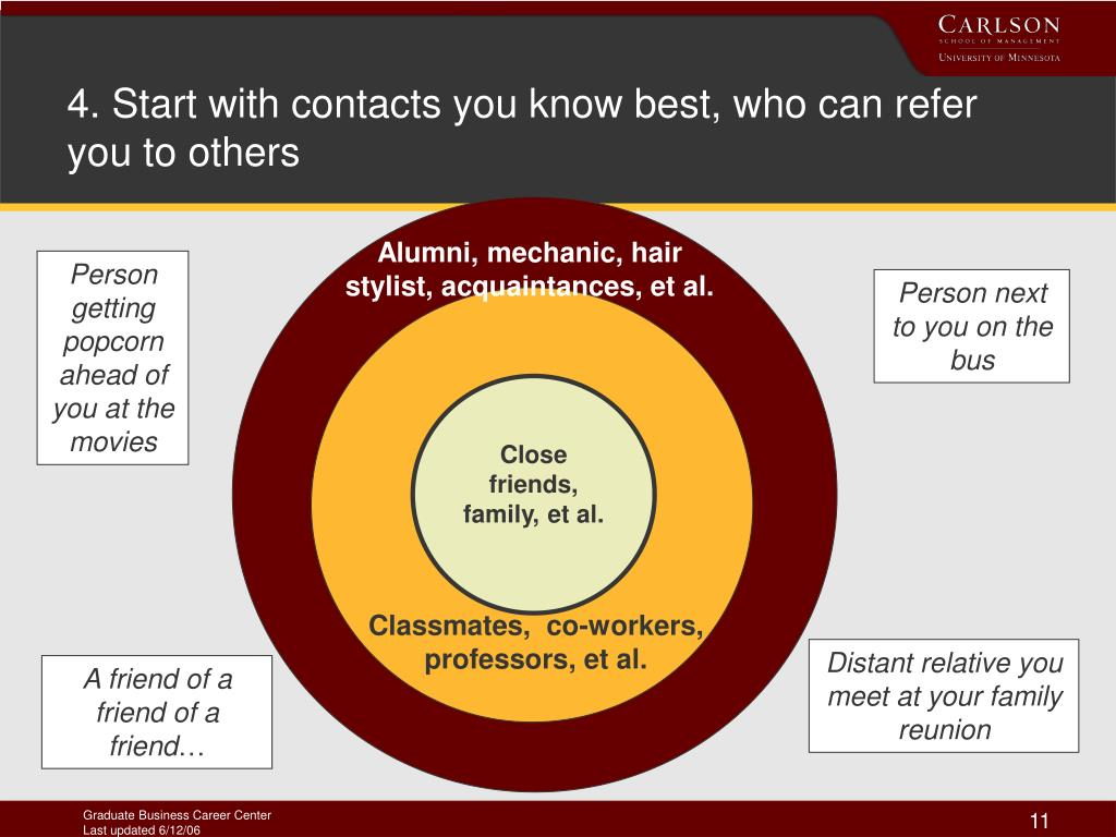 4. Start with contacts you know best, who can refer you to others