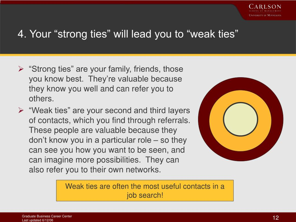 "4. Your ""strong ties"" will lead you to ""weak ties"""