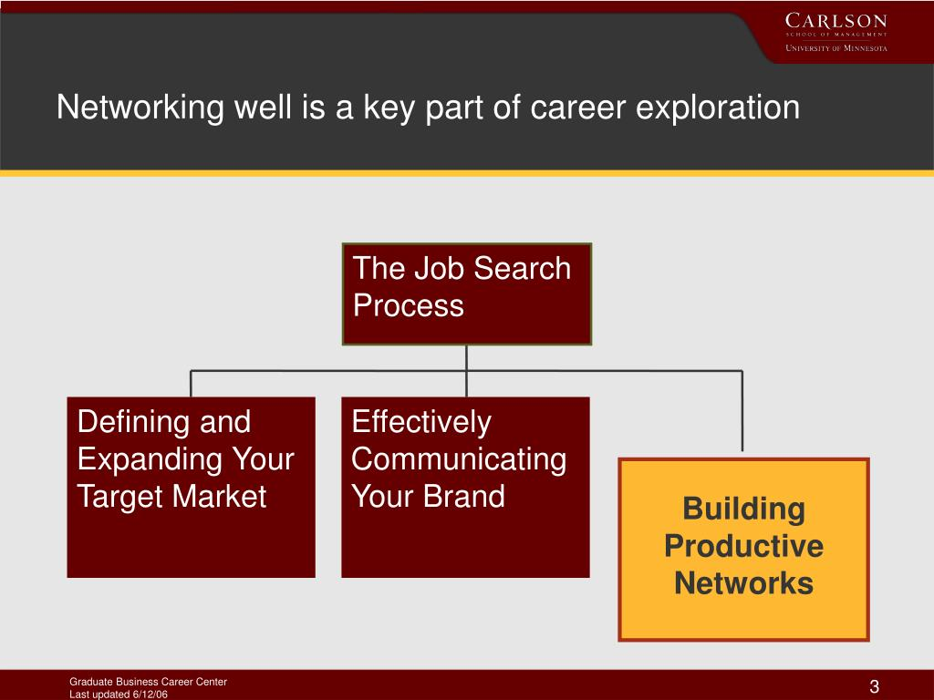 Networking well is a key part of career exploration