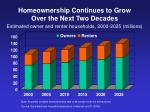 homeownership continues to grow over the next two decades