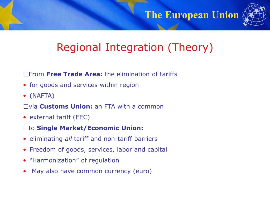 Regional Integration (Theory)