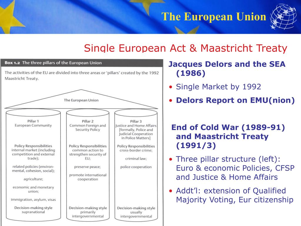 maastricht treaty Baroness thatcher yesterday accused john major of 'putting his head in the fire' by signing the maastricht treaty.