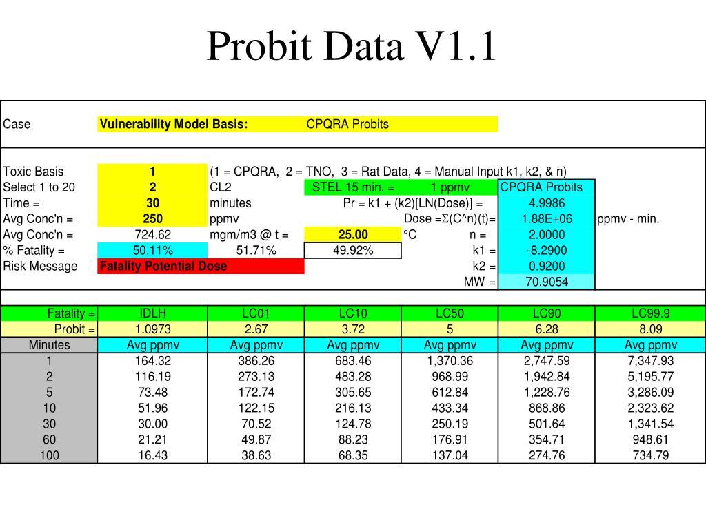 Probit Data V1.1