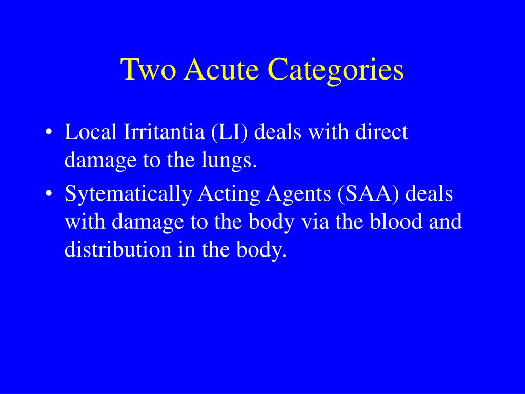 Two Acute Categories