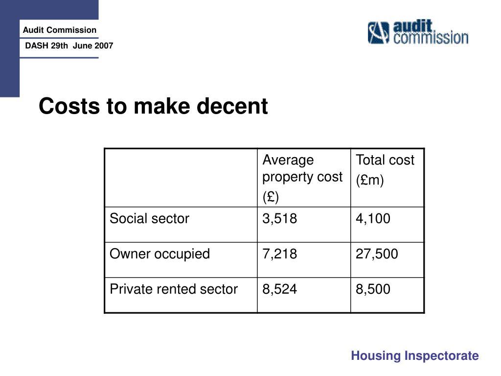 Costs to make decent