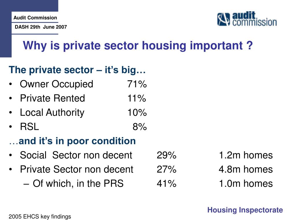 Why is private sector housing important ?