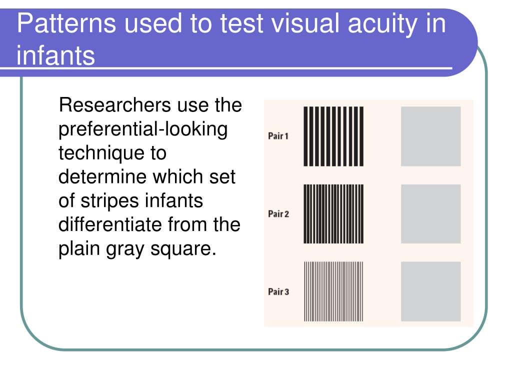 Patterns used to test visual acuity in infants