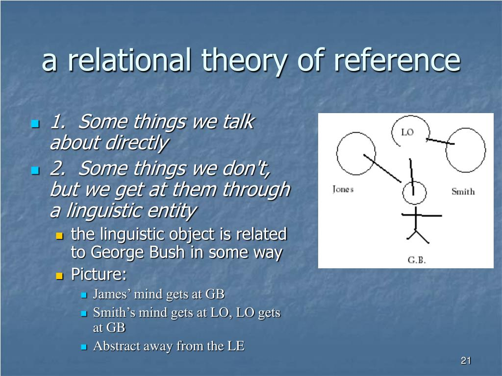 a relational theory of reference