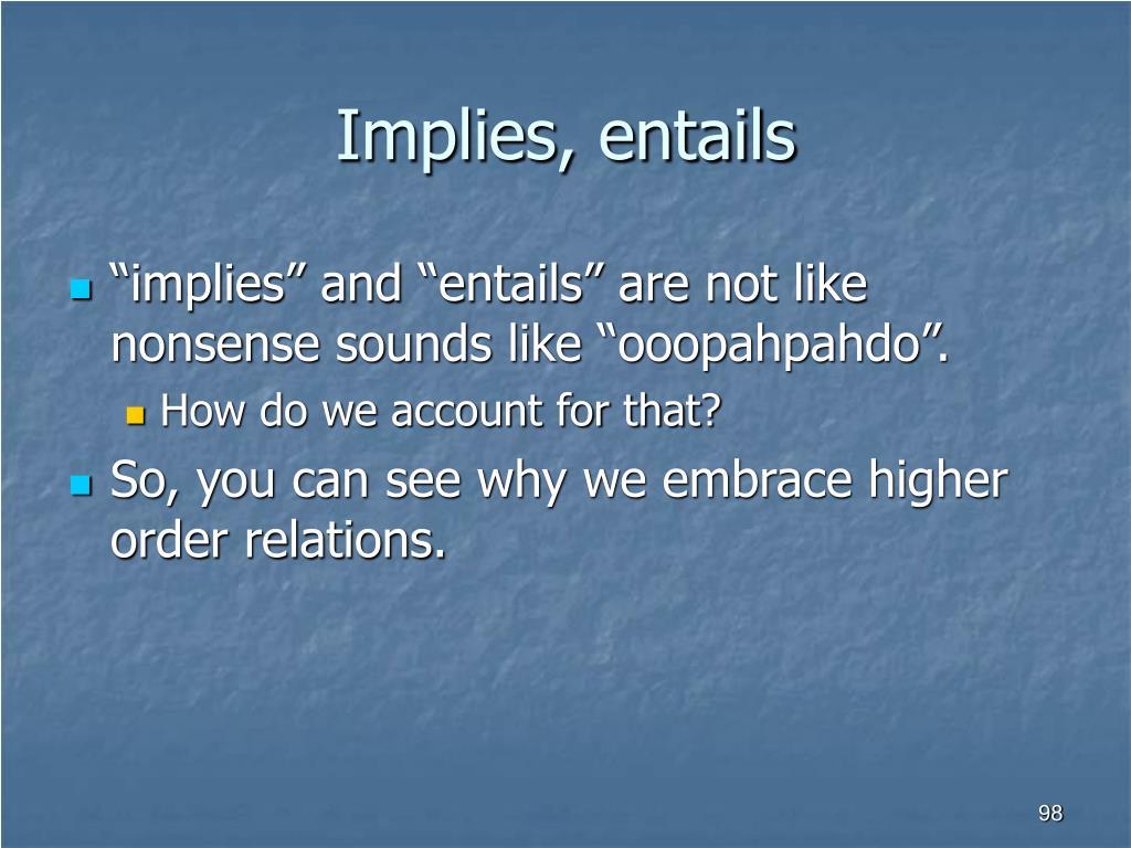 Implies, entails
