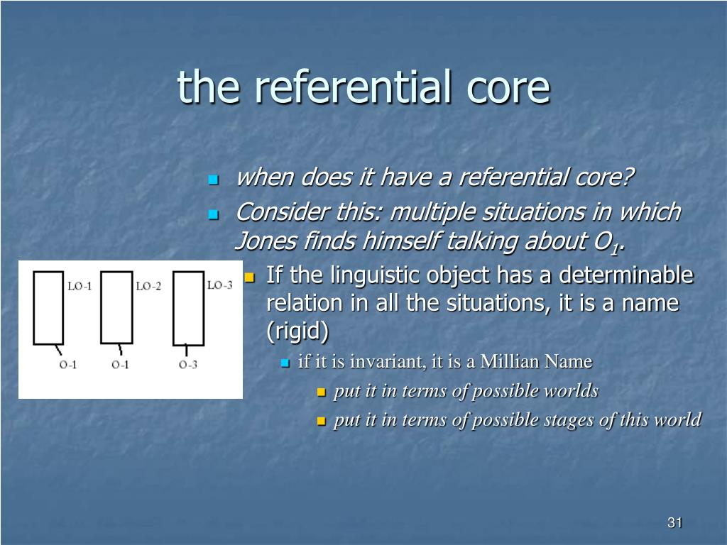 the referential core